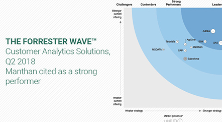 Forrester's Customer Analytics